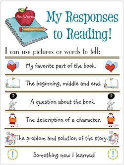 Reading Response poster   Reading Response Journal   Pinterest ...