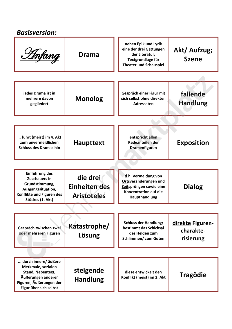 Dramenanalyse Szenenanalyse Fachbegriffe Domino Spiel Binnendifferenziert Als Word Pdf Unterrichtsmaterial Im Fach Deutsch Domino Spiele Lernen Tipps Schule Lernen