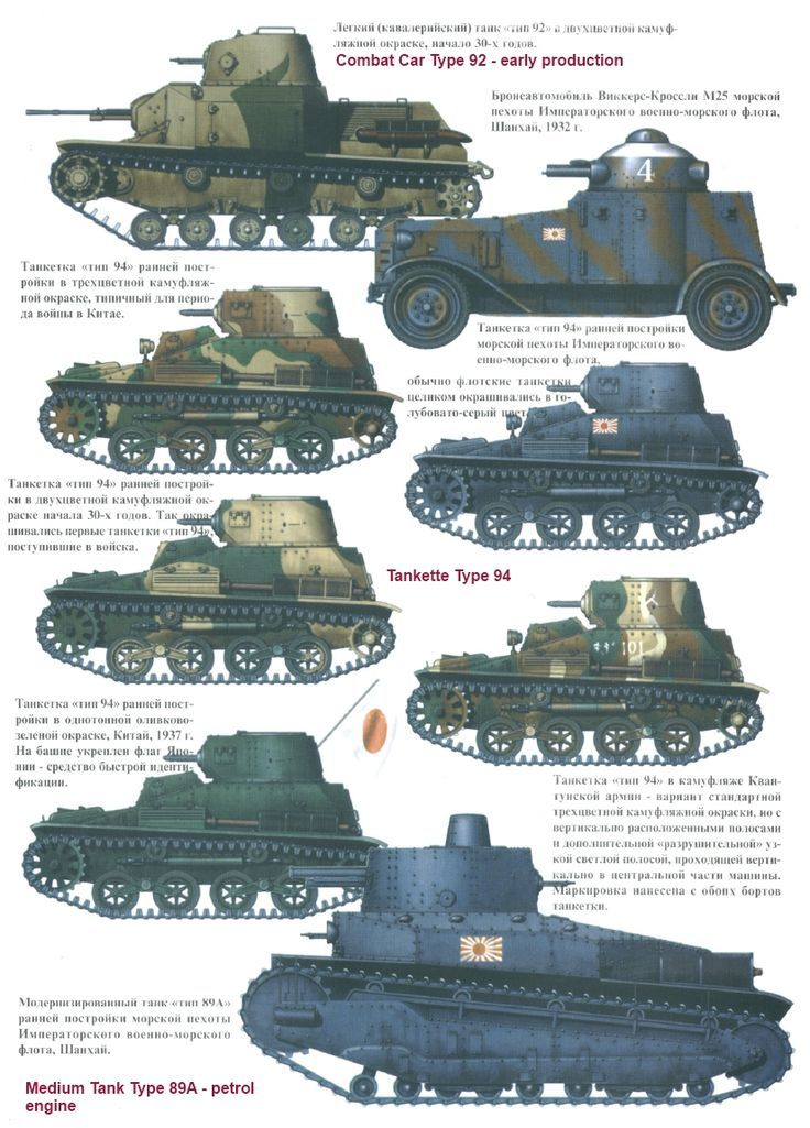Guide To Some Early War Japanese Armored Vehicles Japanese