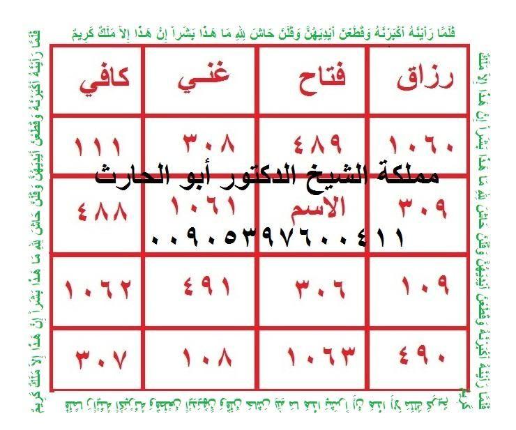 دعاء قوي للتحصين من أذية الحسد والمس والعين والسحر Islam Facts Pdf Books Reading Ali Quotes