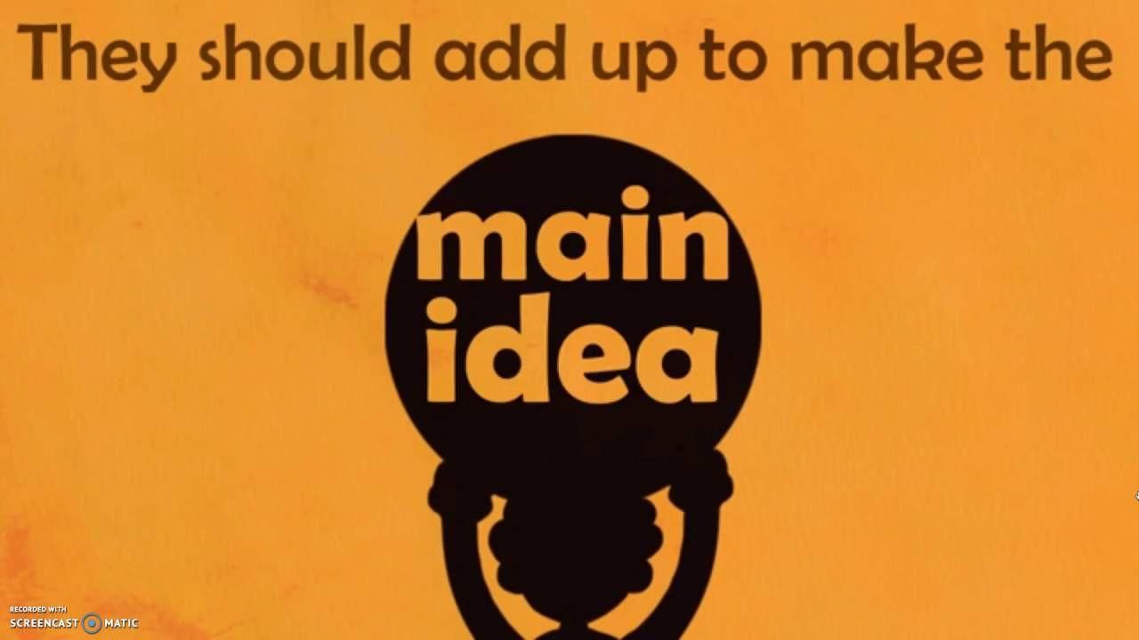 Flocabulary Songs Main Idea Main Idea Reading Main Idea Reading Skills