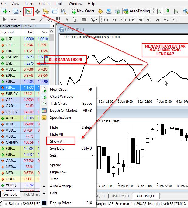 Cara Memulai Trading Forex dari Awal Bagi Pemula
