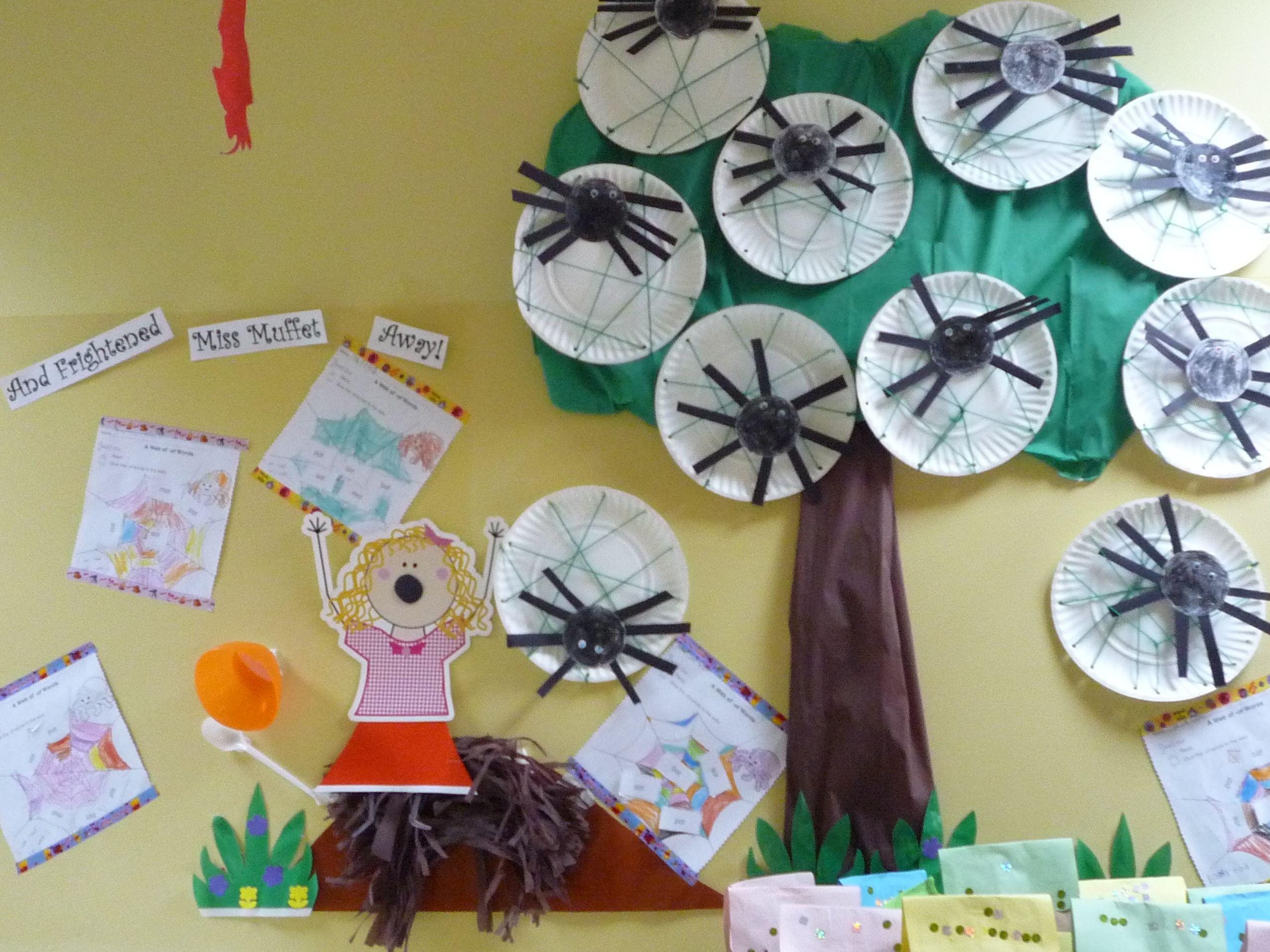 March crafts for kindergarten - Little Miss Muffet Wall Display Display Boardsdisplay Ideaspreschool Projectskindergarten