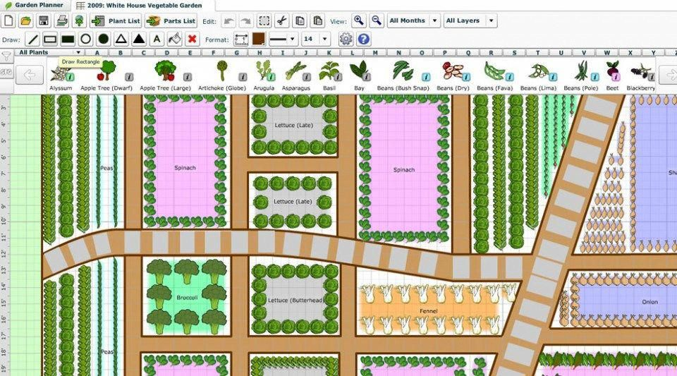 Organic Gardening In Texas #OrganicGardeningAssociation ID ...