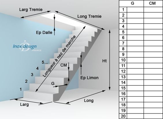 Comment Prendre Ses Mesures De Rampe Escalier Calcul Escalier