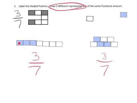 Eureka Math Grade 3 Module 5 Lesson 20 - YouTube | fraction lessons