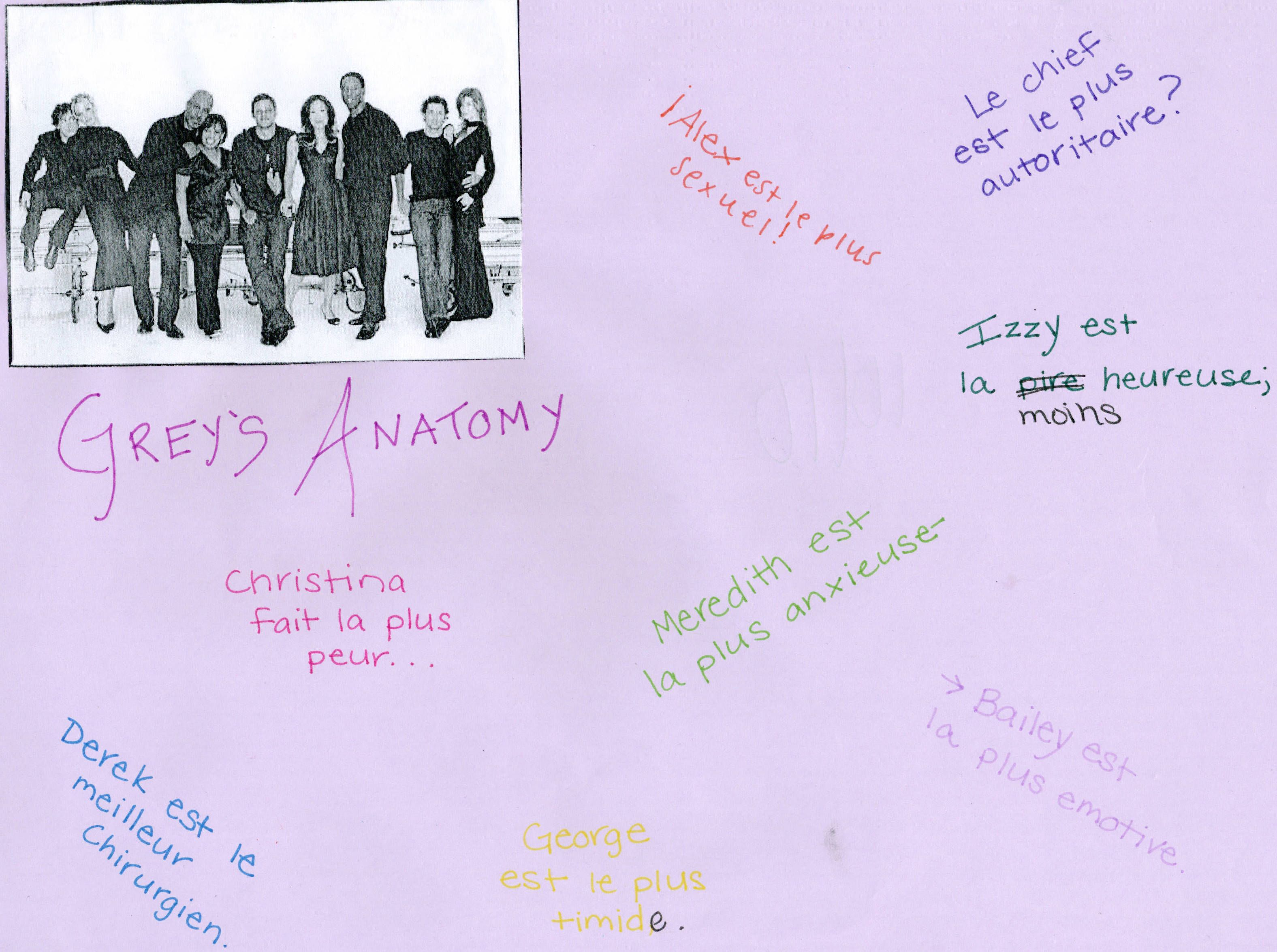 French Superlative Activity With Tv Show Casts Idea From