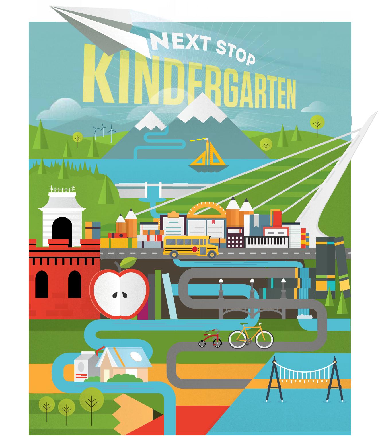 Kindergarten Readiness Everything About Kindergarden