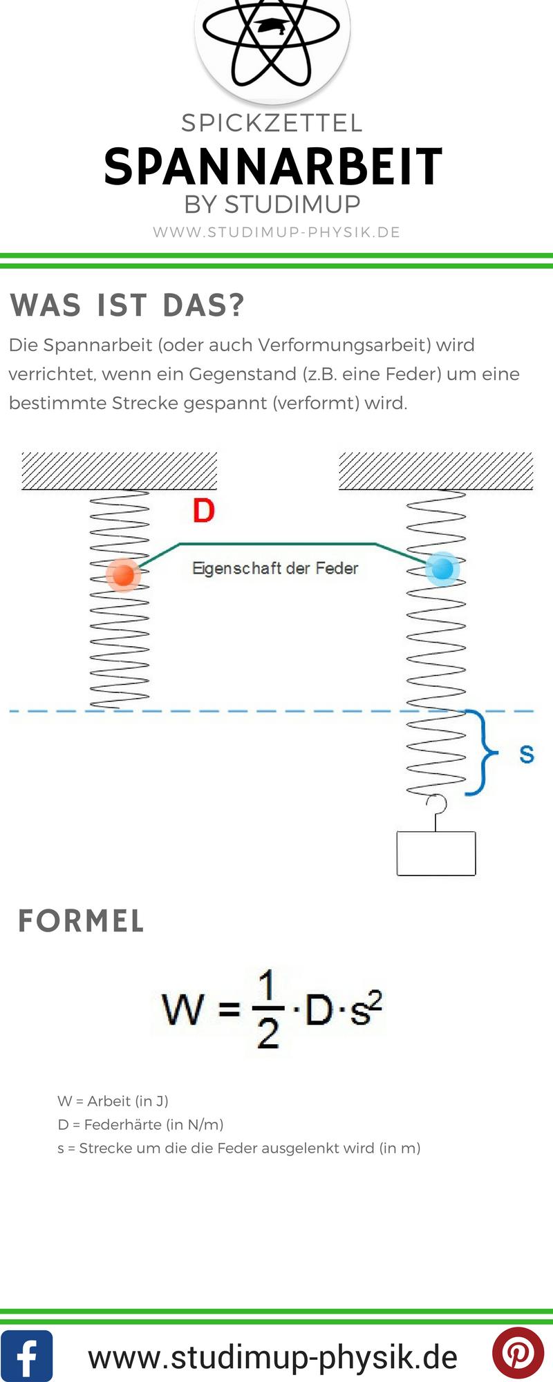 Physik Spickzettel zur Spannarbeit mit Formel. Physik einfach ...
