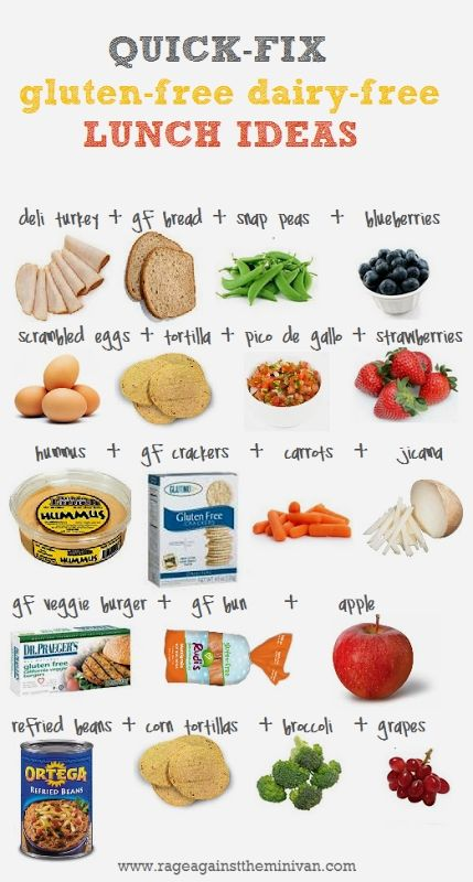 10 Symptoms Of Iron Deficiency Gluten Free Dairy Free Recipes