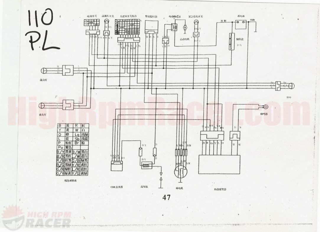 Wiring Diagram Of Motorcycle Honda Xrm 110 Bookingritzcarlton Info Honda Motorcycles Diagram Honda