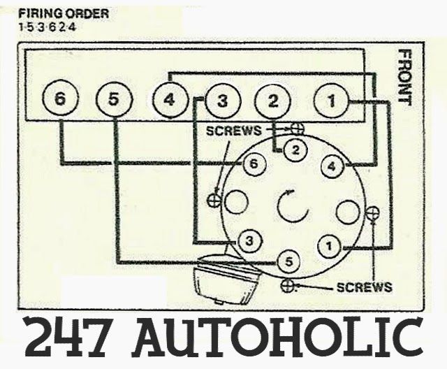 firing order 235 chevrolet 6 cylinder engine inline 6 1 5 3 6 2 rh pinterest com chevy avalanche cylinder diagram chevy brake master cylinder diagram