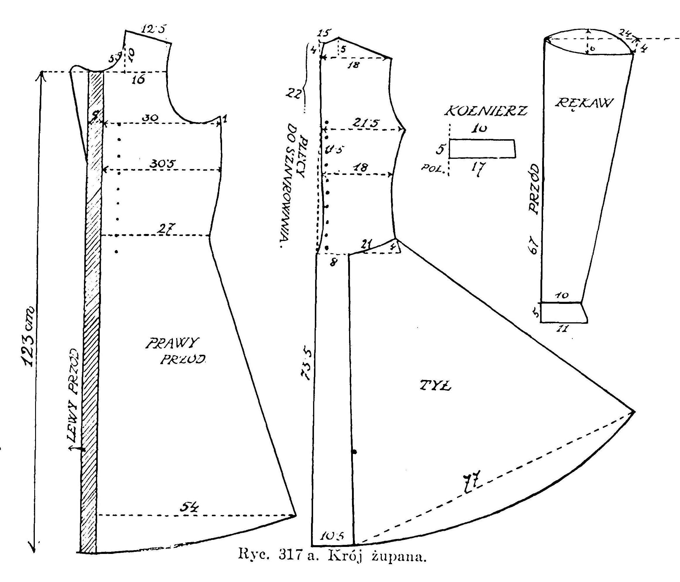 Patrones de costura gratis TodoSimple