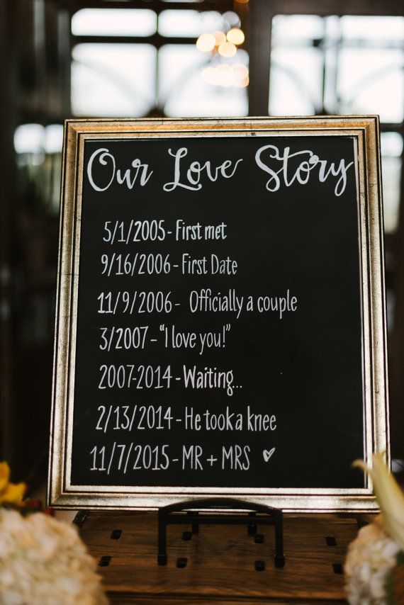 Custom Chalkboard Sign Wedding Gold By Onthechic