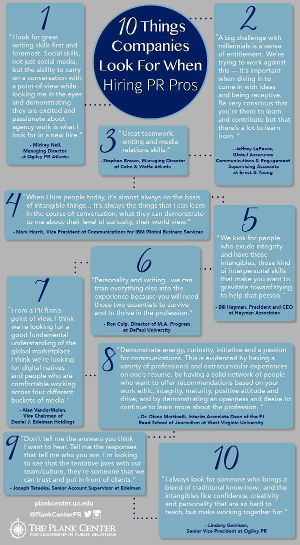 Photo of Web design  #public #relations #resume public relations resume, what is public r…