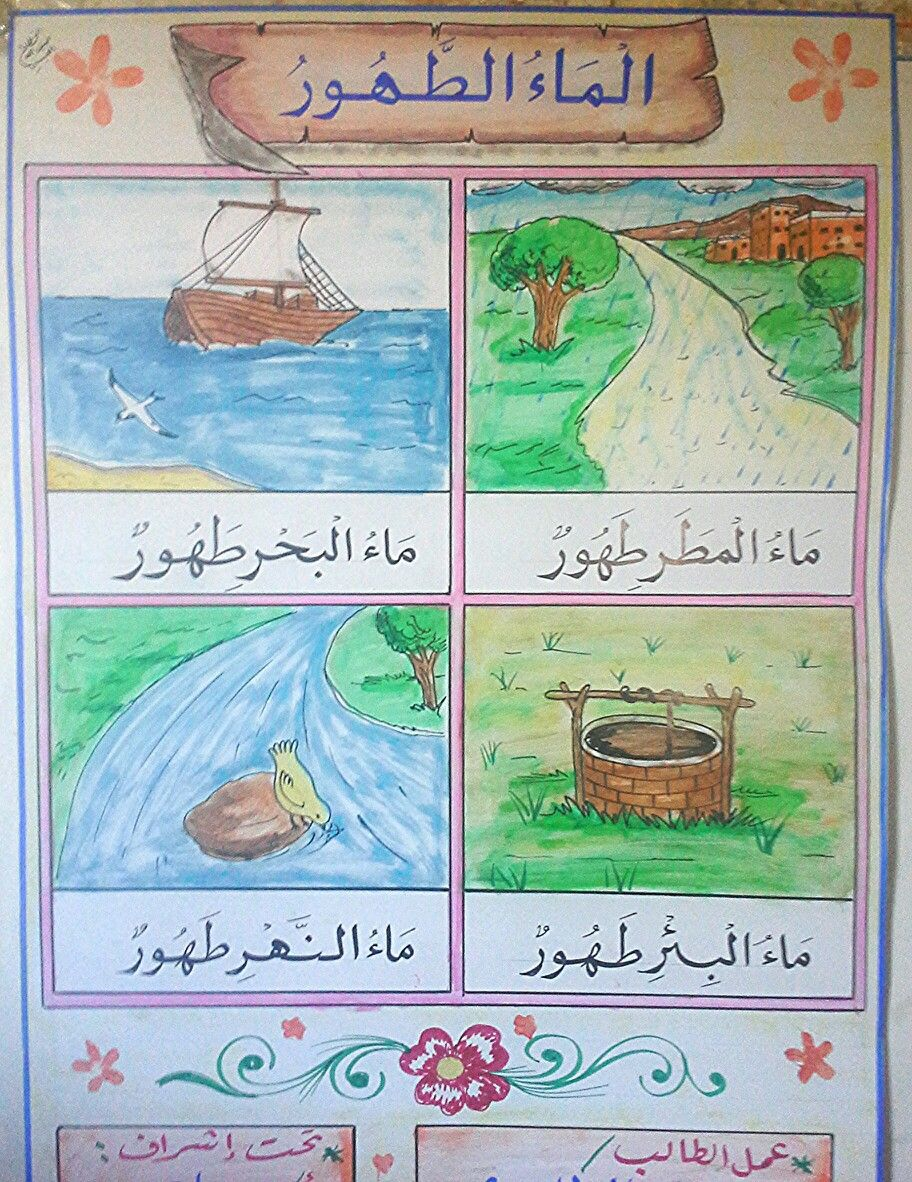 Pin By Fatina Khalili On مواضيع و تمارين لتربية الإسلامية Stories For Kids Activities Baseball Cards