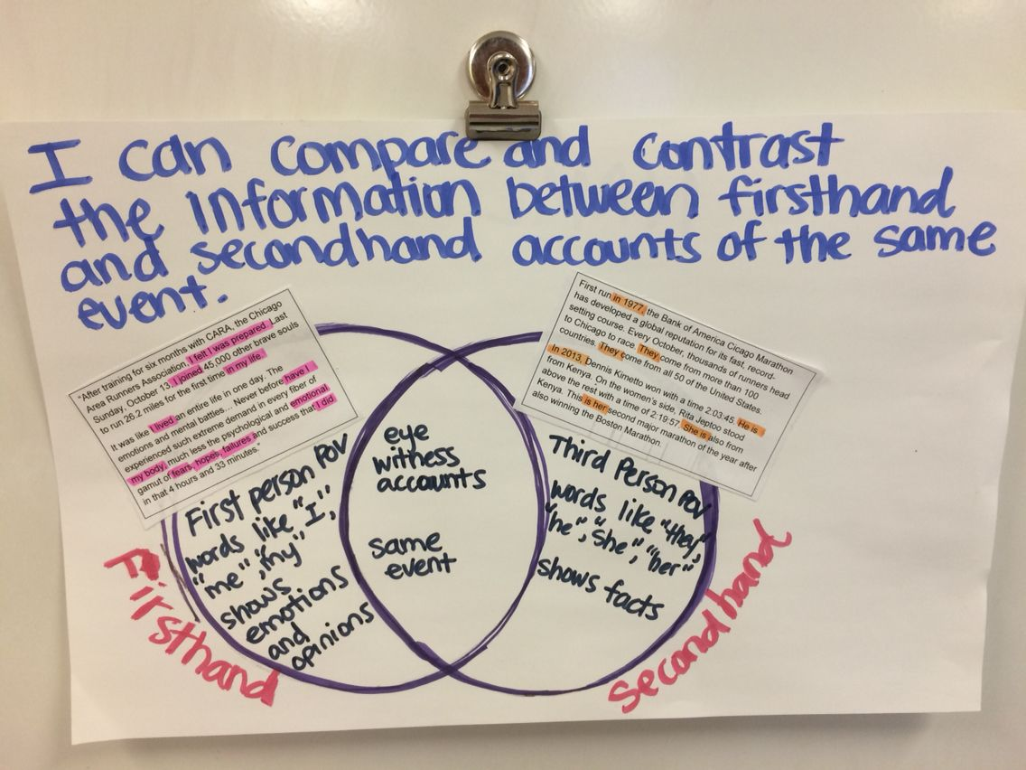 Ri 6 Compare And Contrast With Venn Diagram Firsthand And Secondhand Accounts Reading Classroom 4th Grade Reading Elementary Reading [ 852 x 1136 Pixel ]