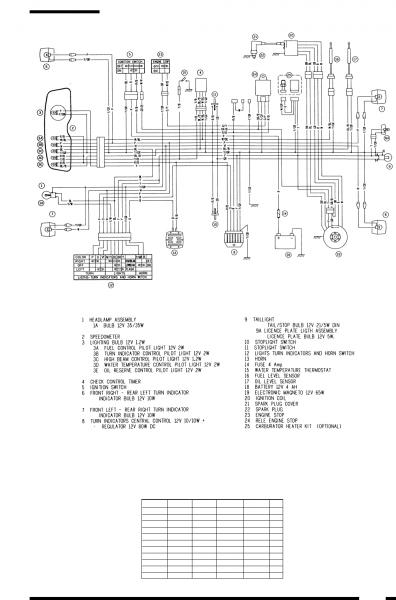 [ZSVE_7041]  Pin taulussa Moottoripyörät | Derbi Senda Wiring Diagram |  | Pinterest