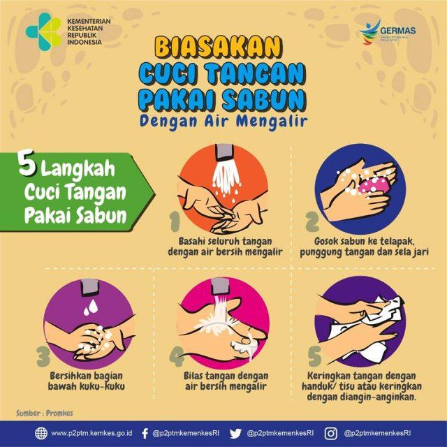 Poster Cuci Tangan Dengan Sabun Mirror Advertising Mencuci Tangan Sabun Desain Poster