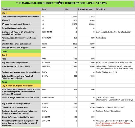 Japan Budget Travel Itinerary   Day Trip  OsakaTokyoNikko