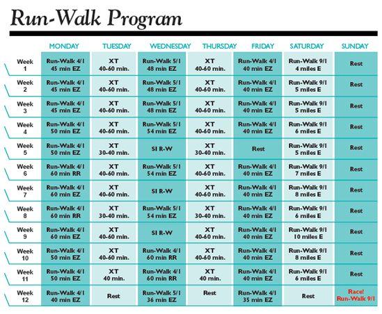 Run Walk Half Marathon Training Plans Marathon Training Plan Half Marathon Training Plan Marathon Training