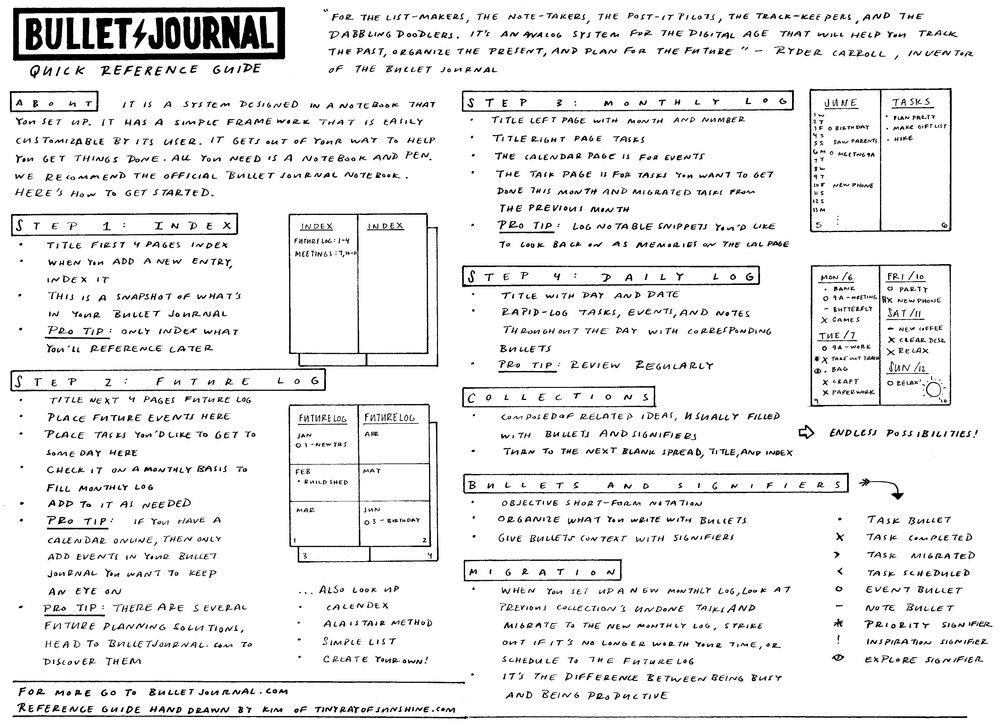 Pin On Bullet Journal Tips Ideas