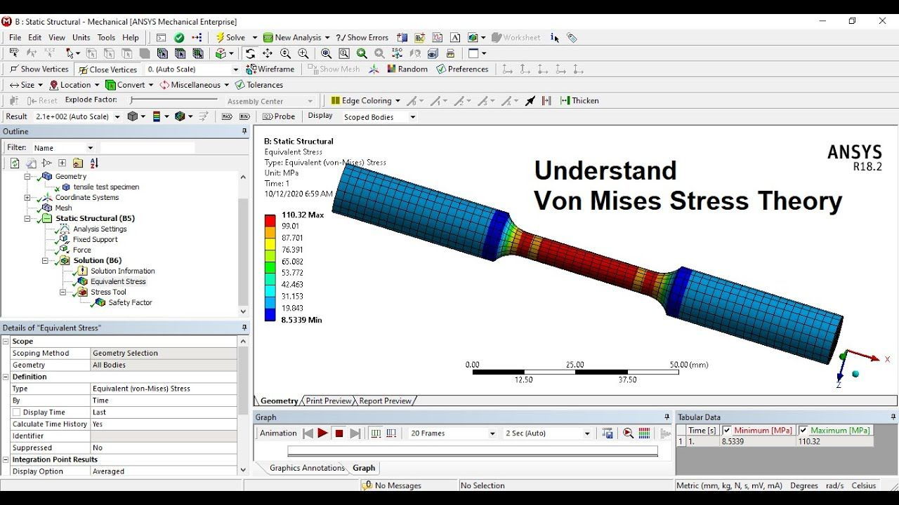 Pin On Ansys Workbench Tutorials