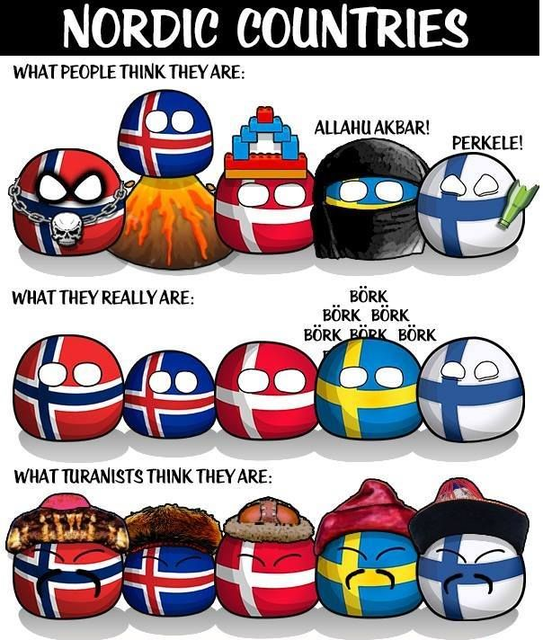 Nordic countries | Country humor, History memes