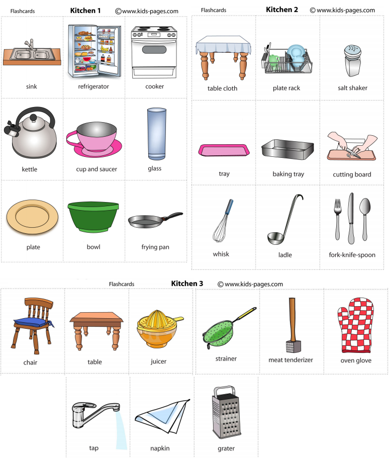Idea By Silviya On Kitchen English Vocabulary Kitchen Images