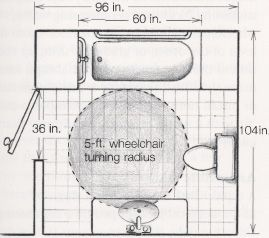 Find This Pin And More On Disabled Bathroom Designs By Disabledbath. ADA  Bathroom Layout For Wheelchair Access: Drawing