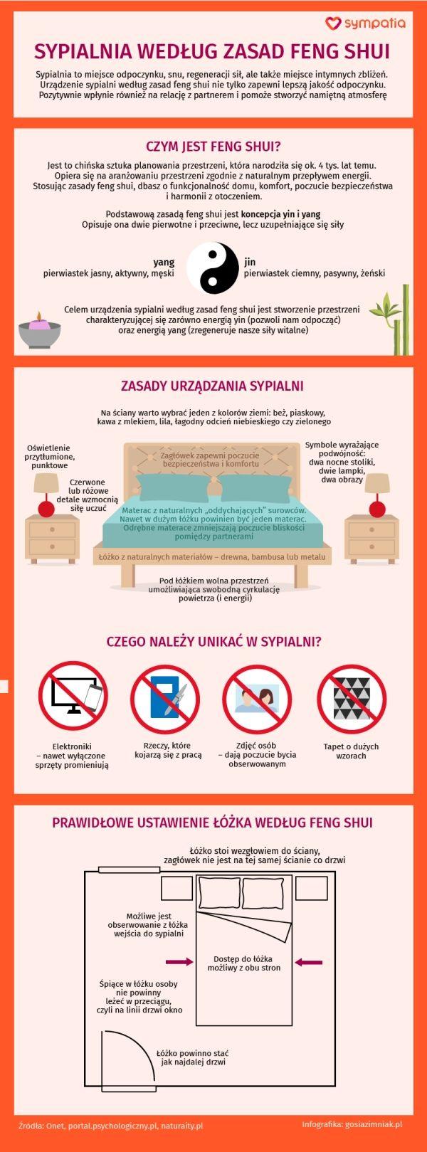 #fengshui #bedroom #sypialnia#infografika #infographic