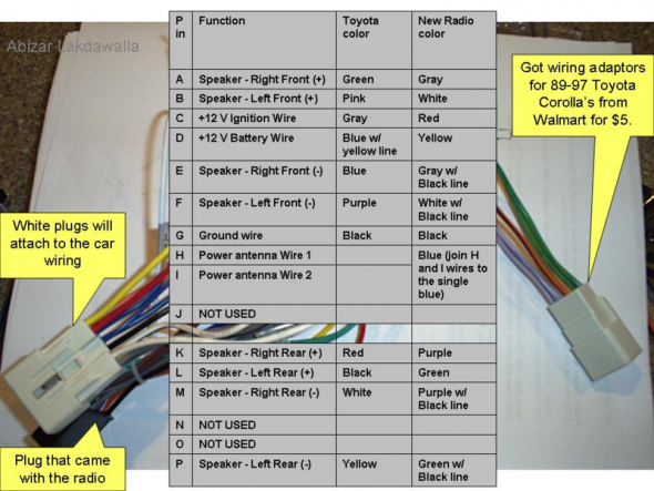 1998 Toyota Corolla Wiring Diagram Wiring Diagram Resource Resource Led Illumina It
