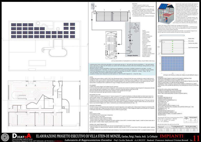 Elaboration project, villa Stein de Monzie, Le Corbusier, Garches, Francesco Andreozzi