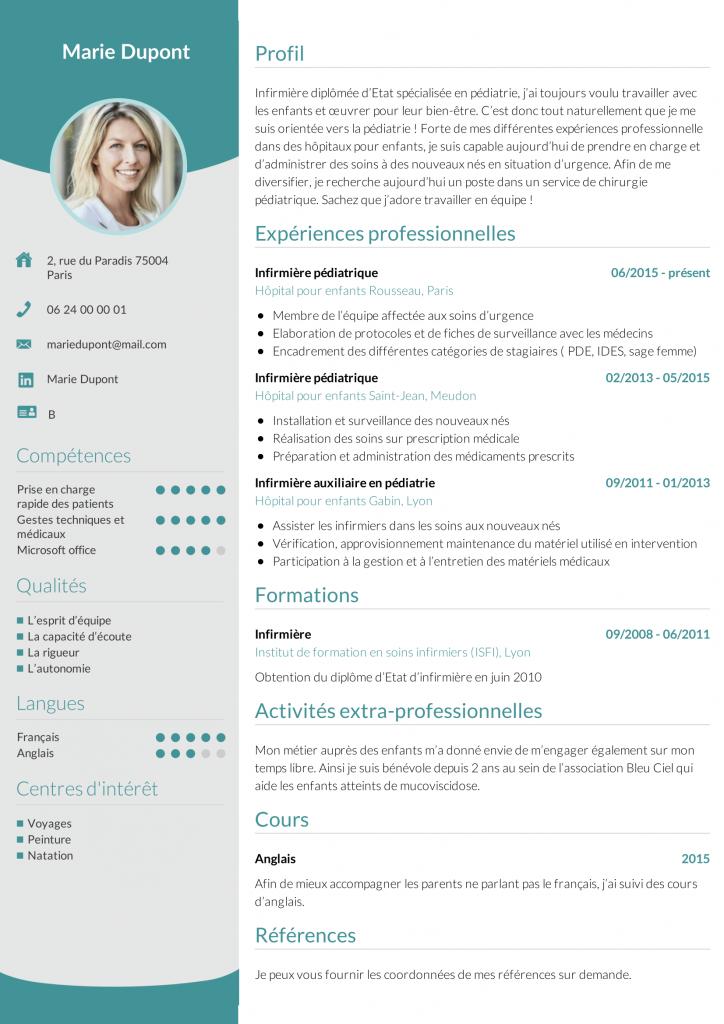 Exemple De Cv Pour Une Infirmiere Cv Fr Diplome Infirmier Cv Infirmier Creer Un Cv