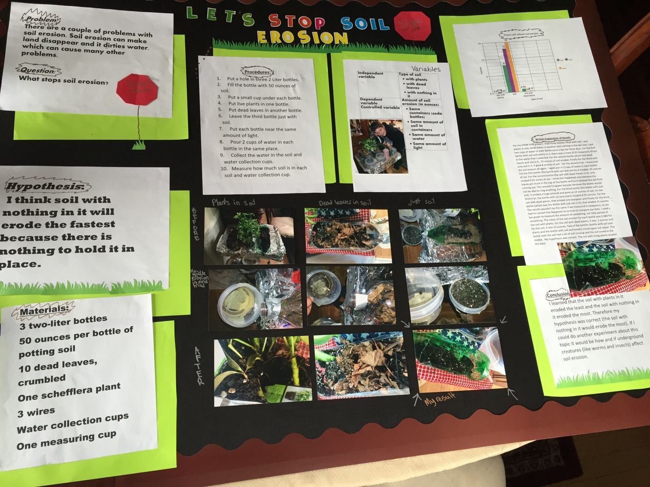 Finished Soil Erosion Board Let S Stop Soil Erosion Grade 4