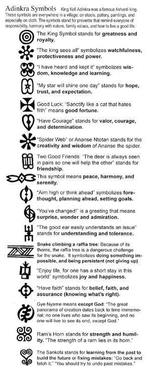 African Symbols And Meanings Good To Know When People Request These