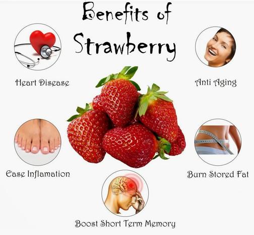 #Health Benefits of Strawberry