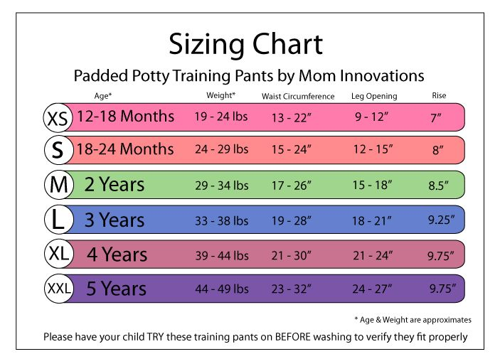 Boy size chart pants potty training kits for girl by patty toilet also aksuy  eye rh