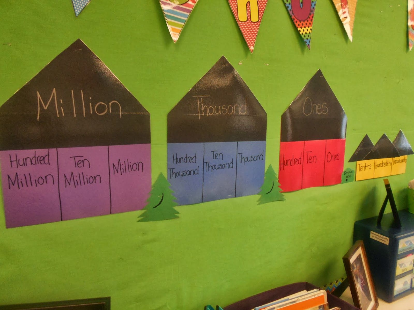 Numeration Street For Place Value