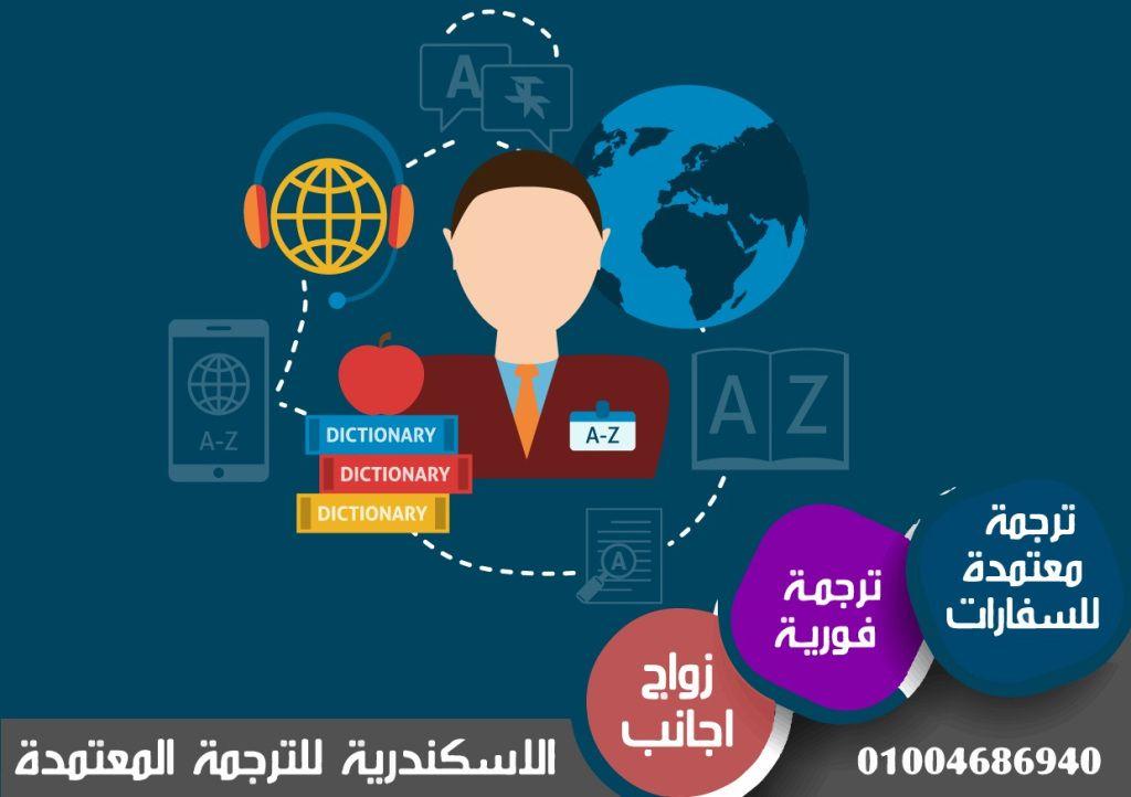 مراكز الترجمة المعتمدة في القاهرة الإسكندرية للترجمة المعتمدة In 2020 Movie Posters Poster