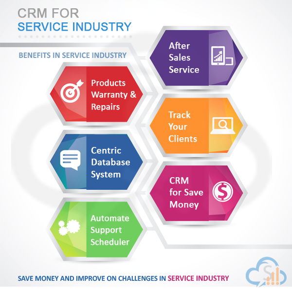 crm for service industry Foundation of Your company always tends to your Customer ...