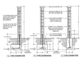 Drawings For Poured Concrete Retaining Wall Concrete Retaining Walls Retaining Wall Poured Concrete