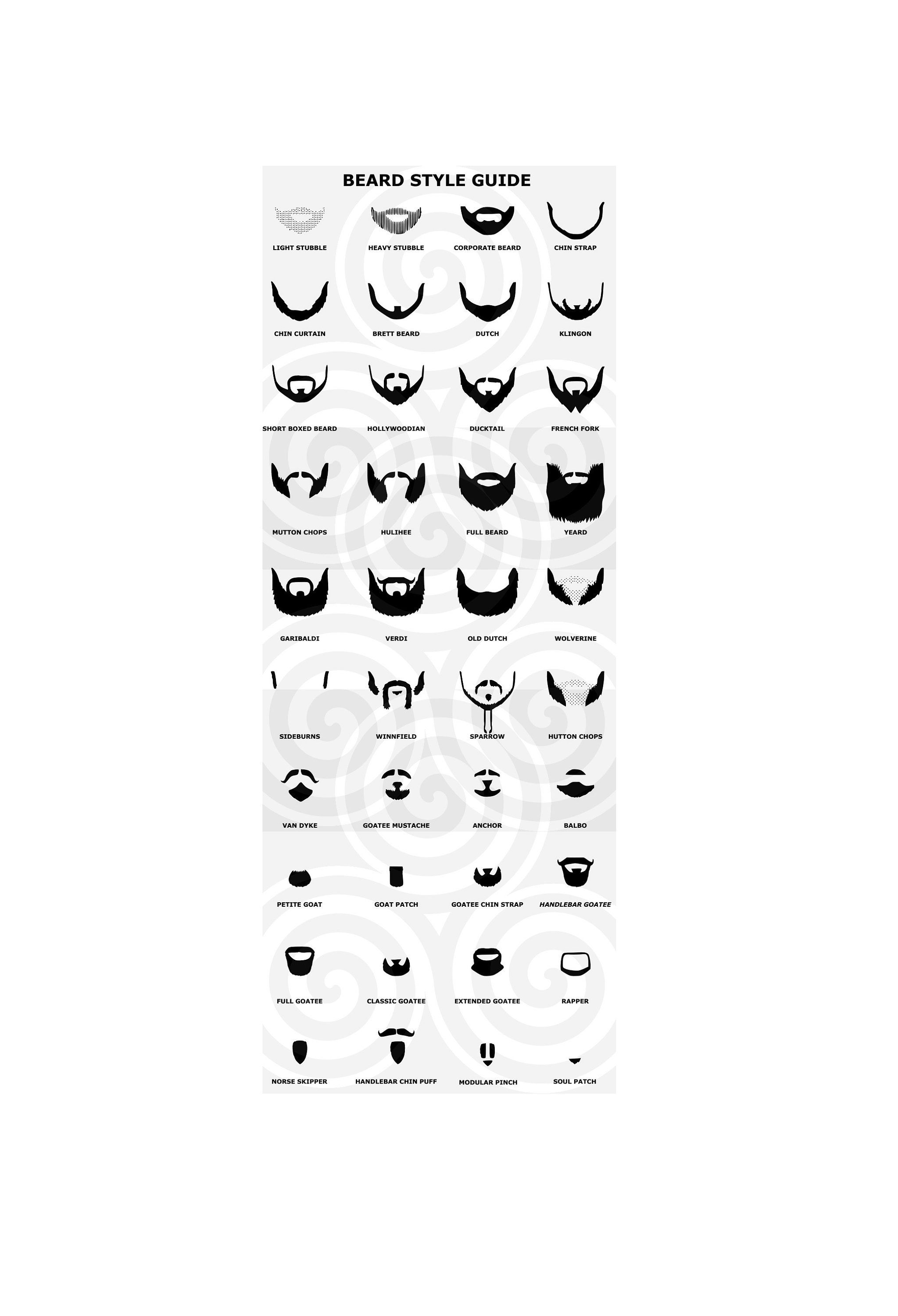 Beard Style Guide Poster,40 clipart, scalable, printable