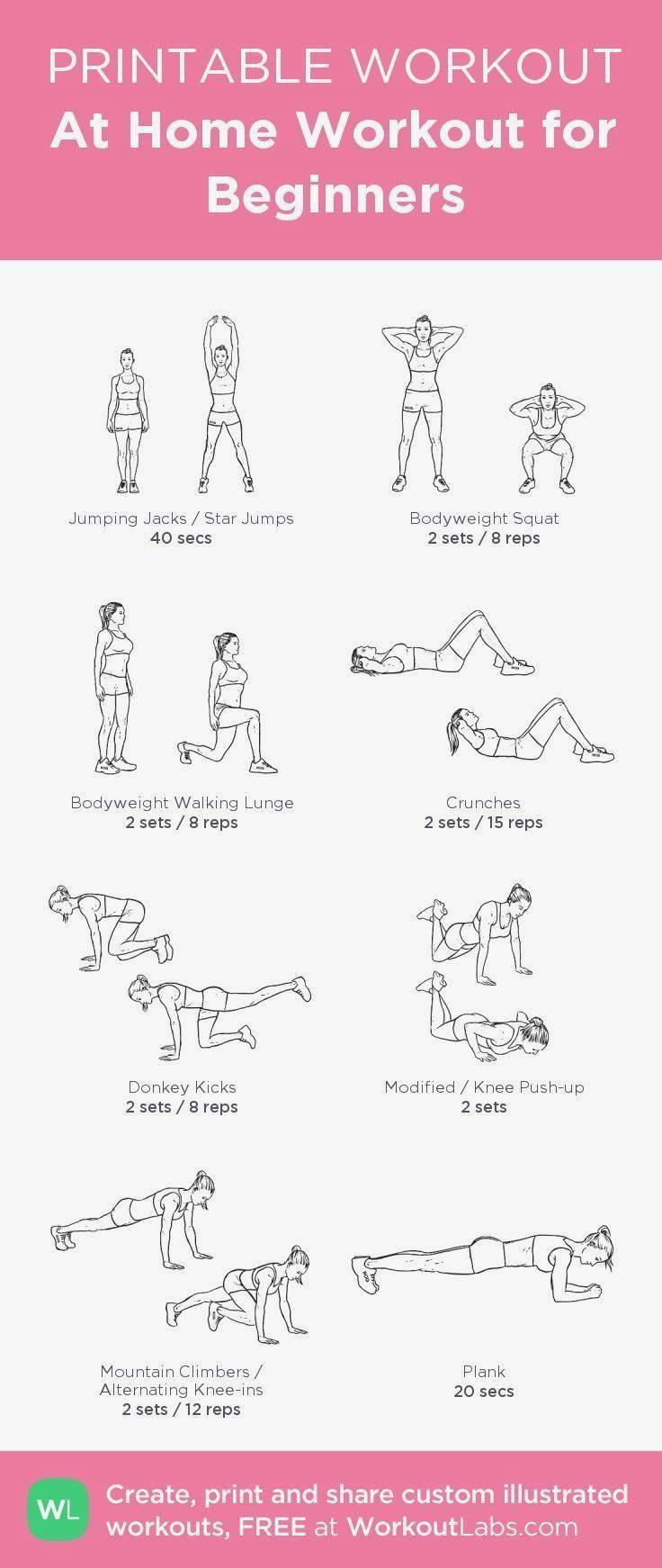 Zu Hause Workout für Anfänger Repi Fitness #athome #forbeginners #homeworkout ... -  Heimtraining fü...