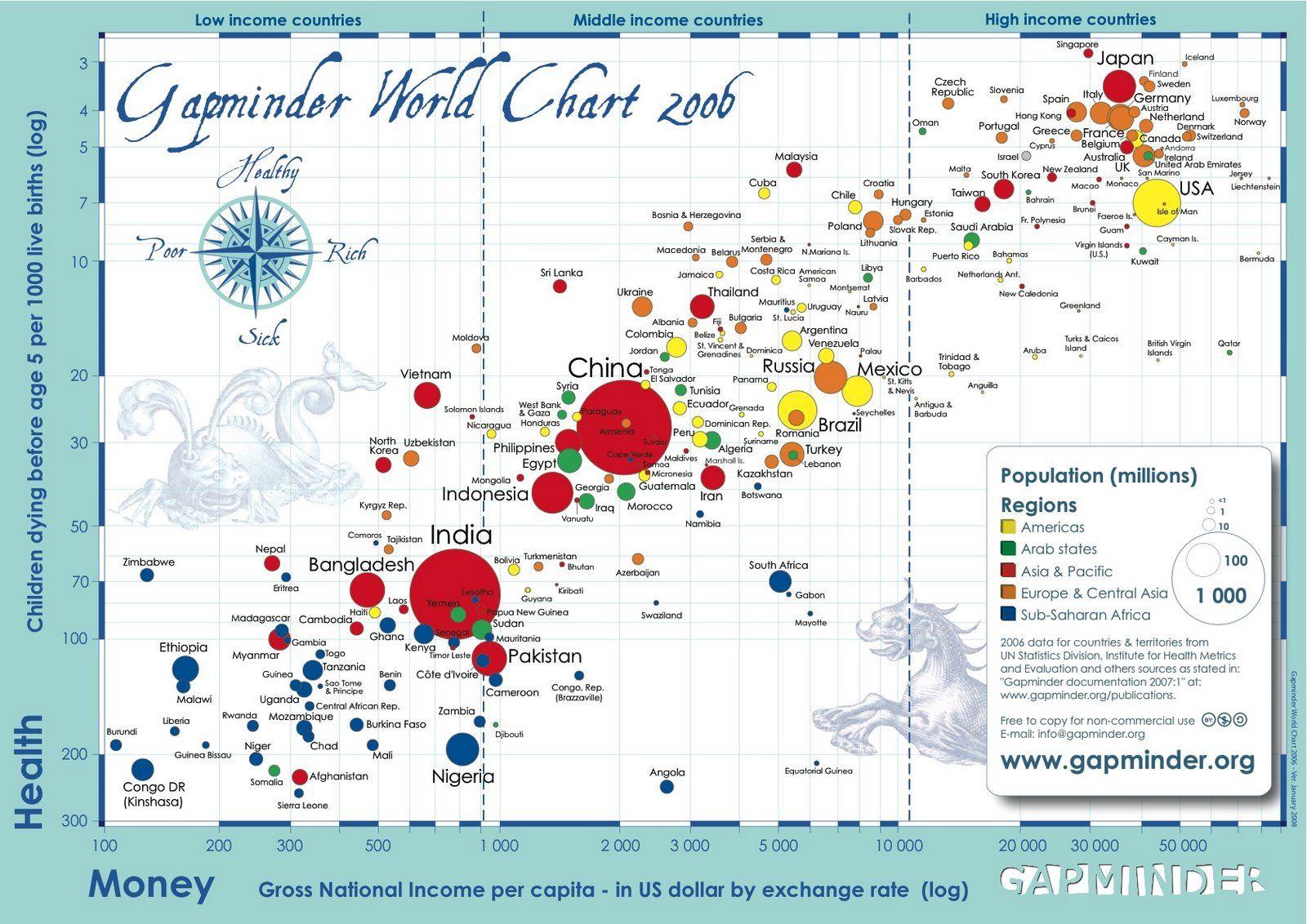 [gapminder_world_chart_2006.jpg]