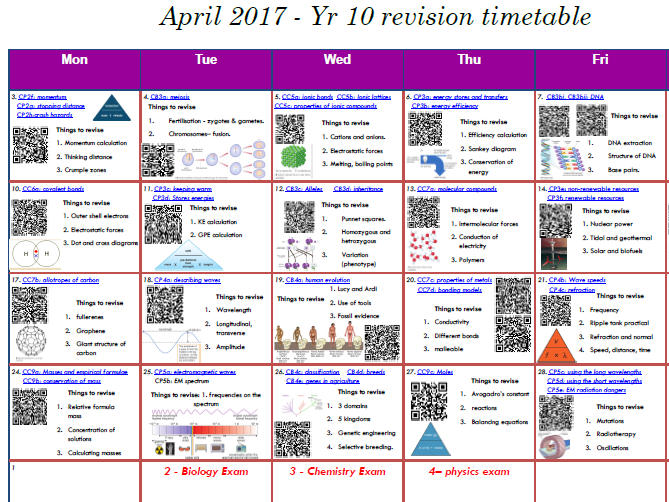 physics questions revision And revision pages for a number of topics in the ncea level 2 physics course  we have retained the questions numbers and parts eg (20102) (a) to.