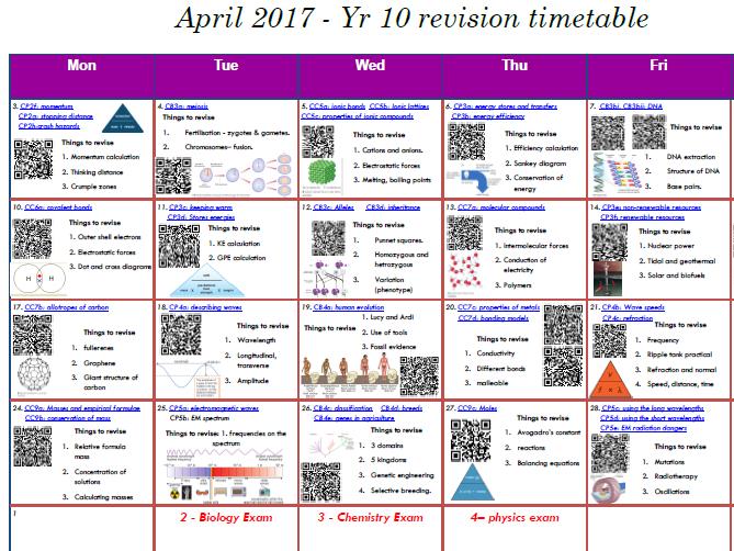 combined science edexcel 9 1 mock exam interactive revision