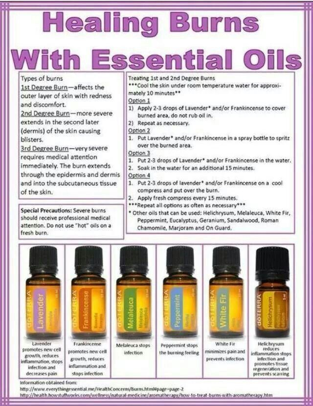 Healing Burns With Essential Oils