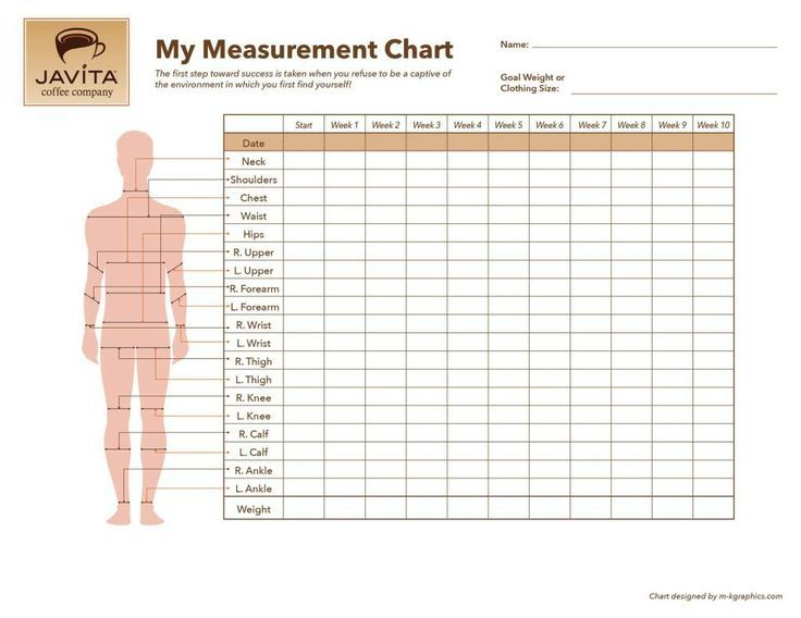 photograph relating to Free Printable Body Measurement Chart identified as Pin upon Diet plan