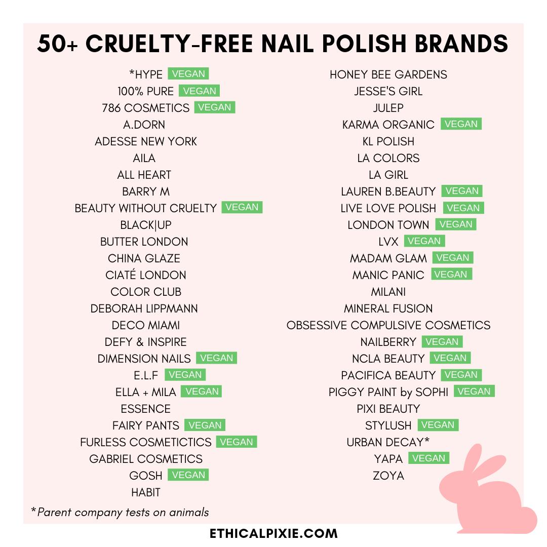 50+ Crueltyfree Nail Polish Brands Cruelty free nail